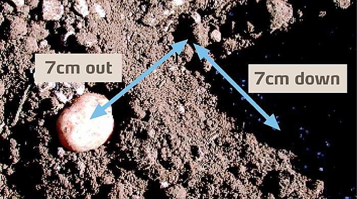Fertilizer Placement on High CEC Soils
